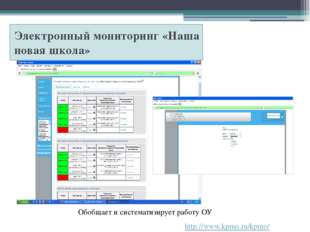 Вебинары на сайте издательства «Просвещение» http://www.prosv.ru/info.aspx?ob