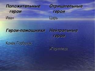 Положительные герои Иван Герои-помощники Конёк-Горбунок  Отрицательные геро