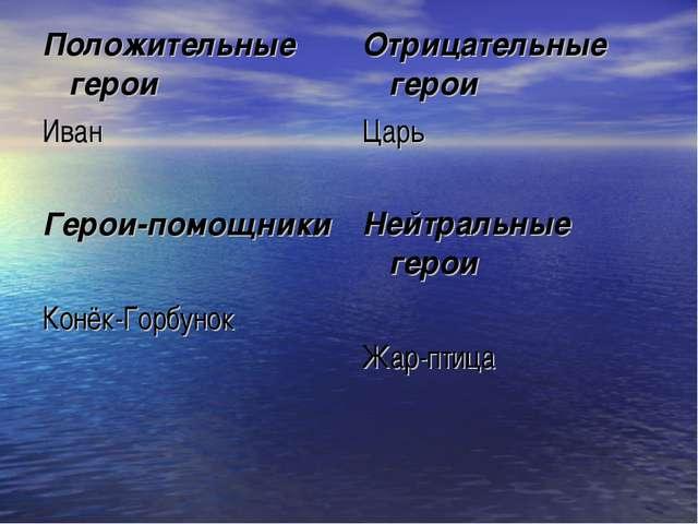 Положительные герои Иван Герои-помощники Конёк-Горбунок  Отрицательные геро...