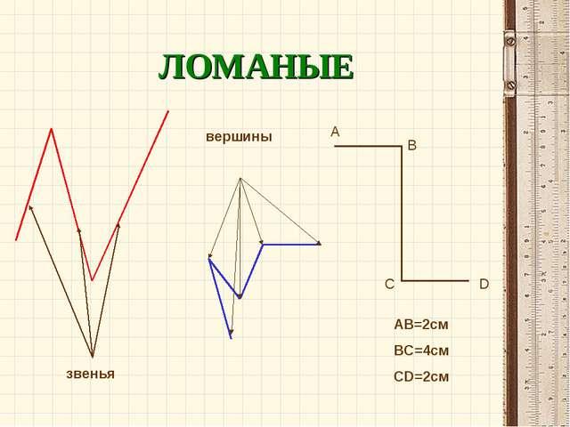 ЛОМАНЫЕ звенья вершины А В С D AB=2см BC=4см CD=2cм