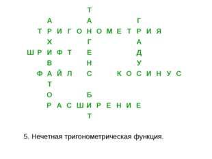 Ссылки http://gotovie-prezentacii.ru/wp content/uploads/2013/02/fon-2.jpg htt