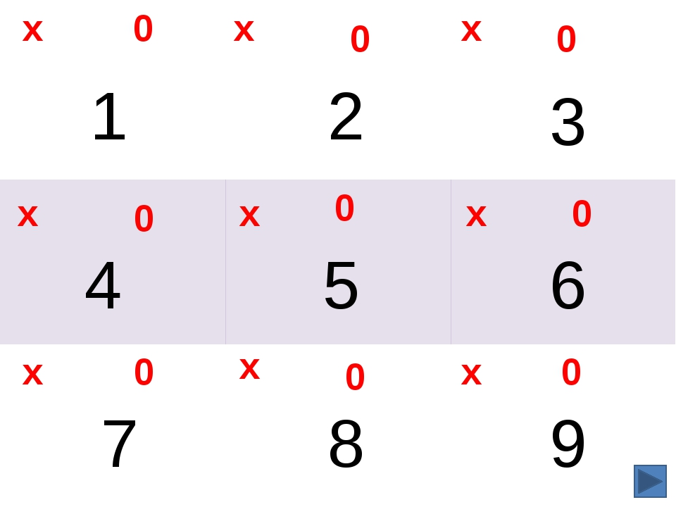 1 2 3 7 5 6 4 8 9 х 0 х х 0 0 х х х х х х 0 0 0 0 0 0
