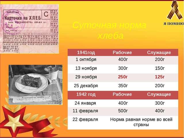 Суточная норма хлеба 1941год Рабочие Служащие 1 октября 400г 200г 13 ноября 3...
