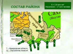 СОСТАВ РАЙОНА 1 2 3 7 – Кемеровская область 12 - Республика Хакасия 4 5 6 7