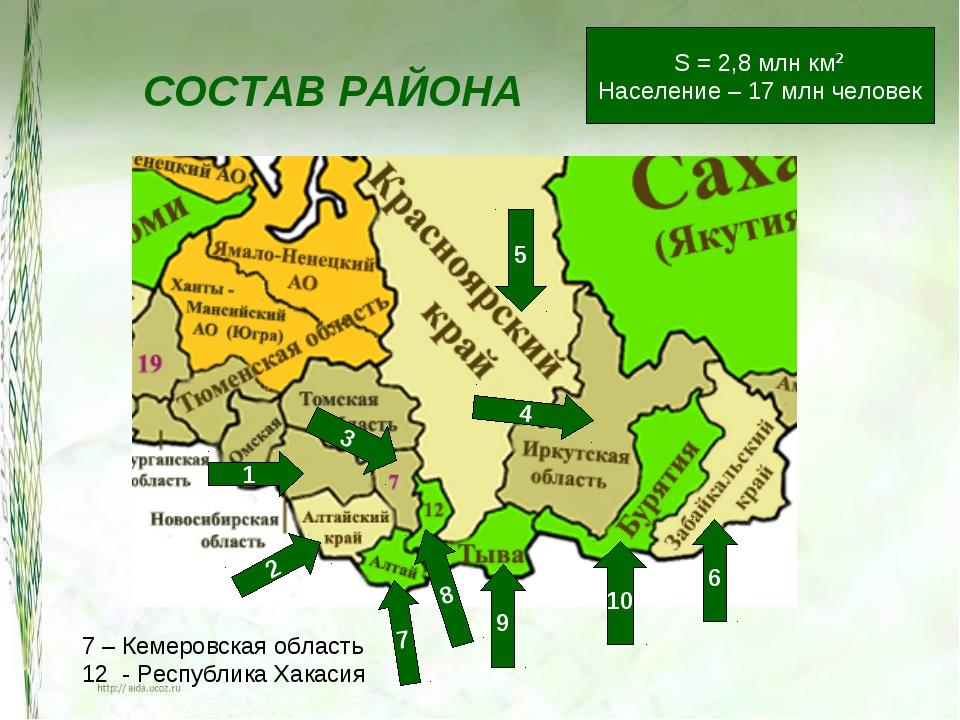 СОСТАВ РАЙОНА 1 2 3 7 – Кемеровская область 12 - Республика Хакасия 4 5 6 7...