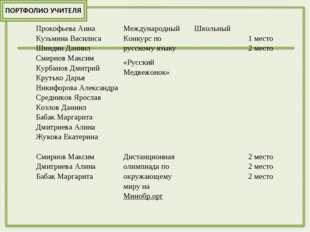 Прокофьева Анна Кузьмина Василиса Шиндян Даниил Смирнов Максим Курбанов Дмит