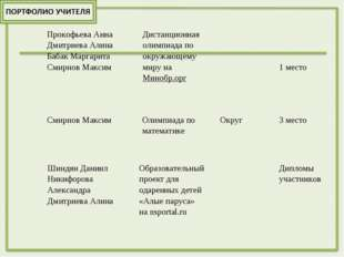 Прокофьева Анна Дмитриева Алина Бабак Маргарита Смирнов МаксимДистанционна
