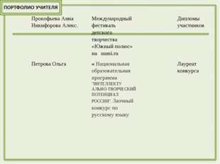Прокофьева Анна Никифорова Алекс.Международный фестиваль детского творчеств