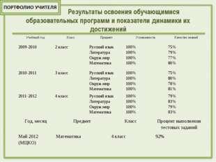 Результаты освоения обучающимися образовательных программ и показатели динам