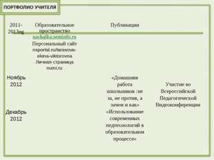 2011-2013ngОбразовательное пространство nachalka.seminfo.ru Персональный сай