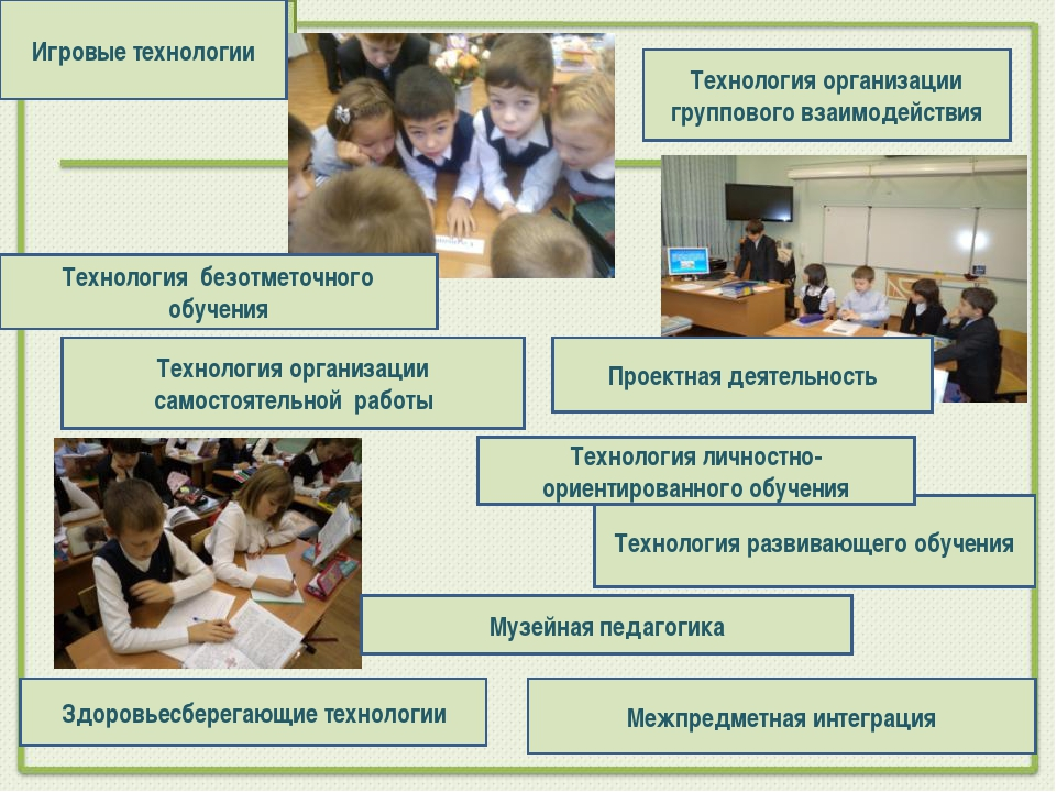 Технология организации группового взаимодействия Технология организации самос...
