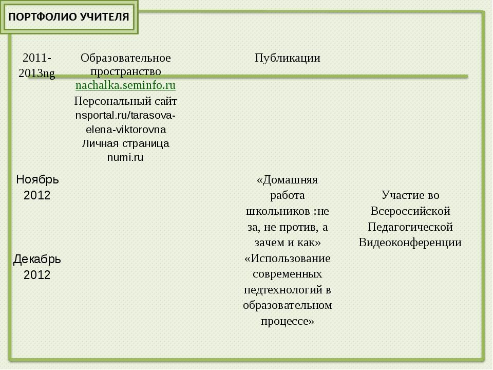 2011-2013ngОбразовательное пространство nachalka.seminfo.ru Персональный сай...