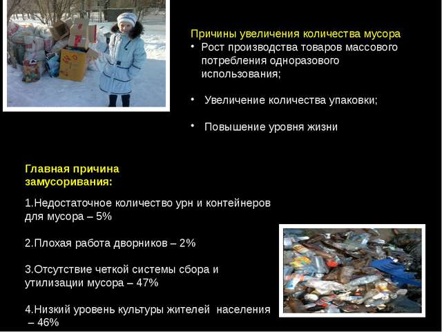 Причины увеличения количества мусора Рост производства товаров массового потр...