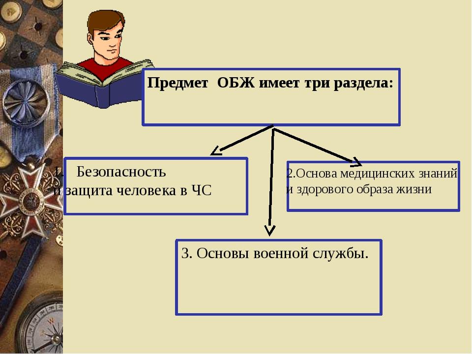 Предмет ОБЖ имеет три раздела: Безопасность и защита человека в ЧС 3. Основы...