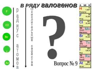 В РЯДУ галогенов Cl Br F At
