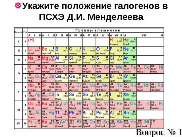 Укажите положение галогенов в ПСХЭ Д.И. Менделеева