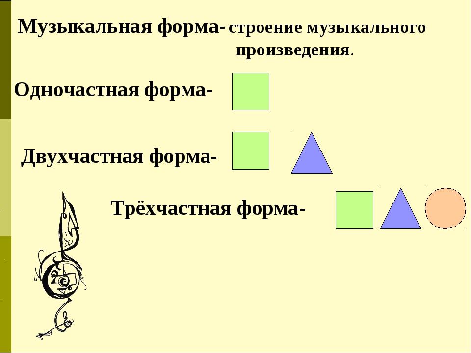 Музыкальная форма- строение музыкального произведения. Одночастная форма- Дву...