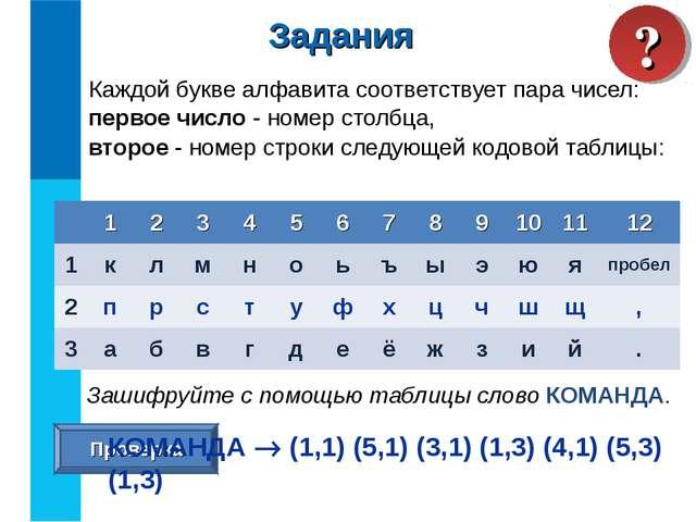 Каждой букве алфавита соответствует пара чисел: первое число - номер столбца,...