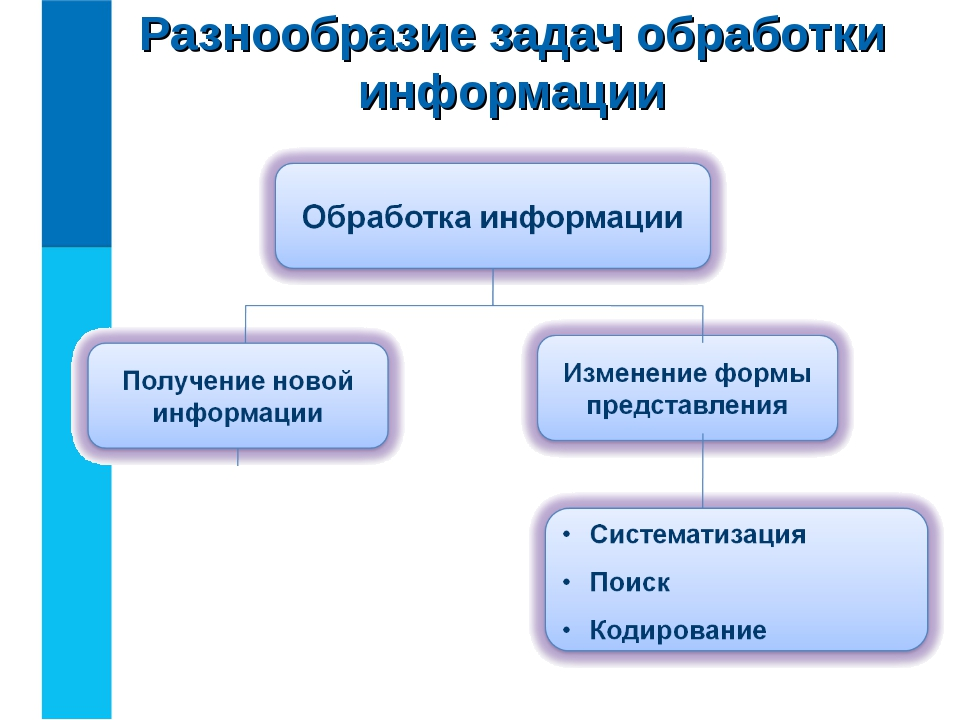 Разнообразие задач обработки информации