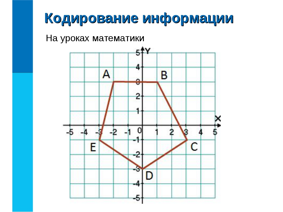 На уроках математики Кодирование информации
