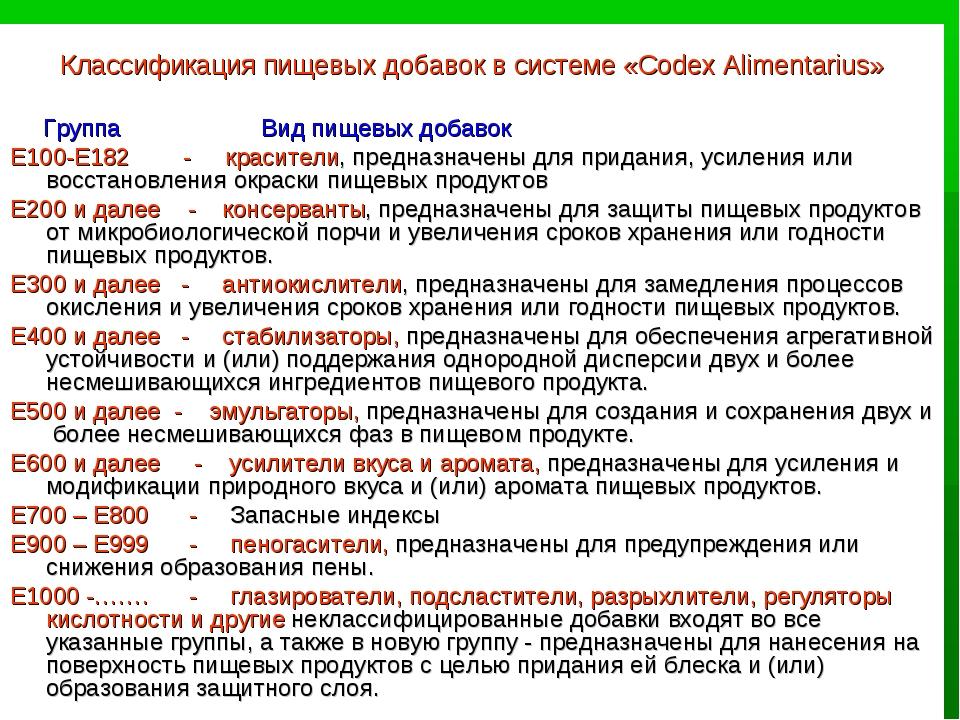 Классификация пищевых добавок в системе «Codex Alimentarius» Группа Вид пище...