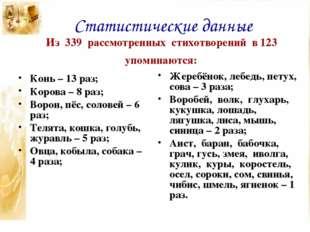 Статистические данные Из 339 рассмотренных стихотворений в 123 упоминаются: