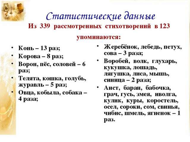 Статистические данные Из 339 рассмотренных стихотворений в 123 упоминаются:...