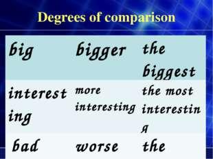 Degrees of comparison big biggerthe biggest interesting more interestingt