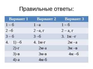 Правильные ответы: Вариант 1 Вариант 2 Вариант 3 1 – б 1–а 1 – б 2 –б 2 –а, г