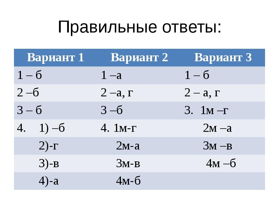 Правильные ответы: Вариант 1 Вариант 2 Вариант 3 1 – б 1–а 1 – б 2 –б 2 –а, г...