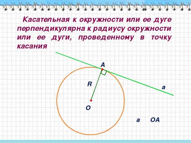 Касательная к окружности или ее дуге перпендикулярна к радиусу окружности ил...