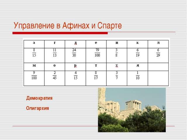 Управление в Афинах и Спарте Демократия Олигархия