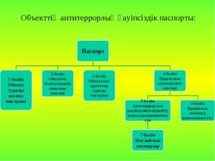 Объекттің антитеррорлық қауіпсіздік паспорты: