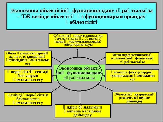 Экономика объектісінің функционалдану тұрақтылығы – ТЖ кезінде объекттің өз ф...