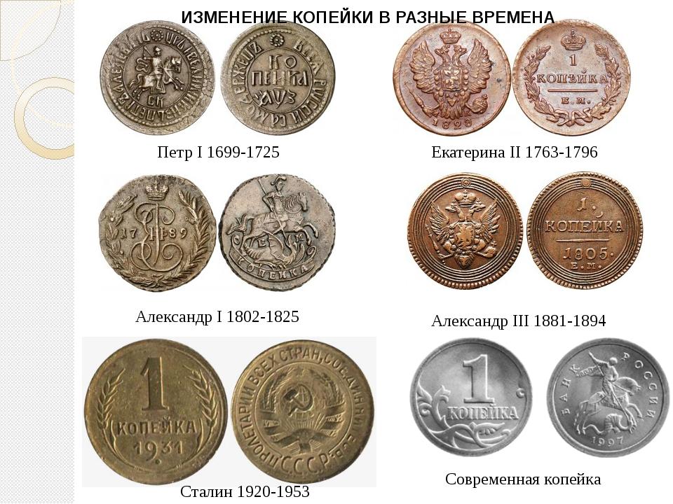 Петр I 1699-1725 Екатерина II 1763-1796 Александр I 1802-1825 Александр III 1...