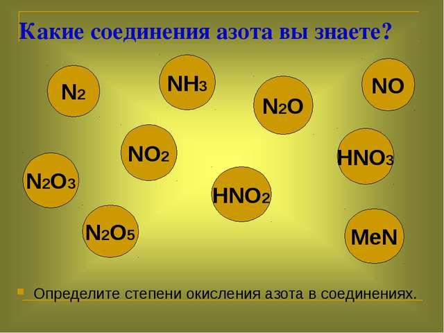 Какие соединения азота вы знаете? Определите степени окисления азота в соеди...