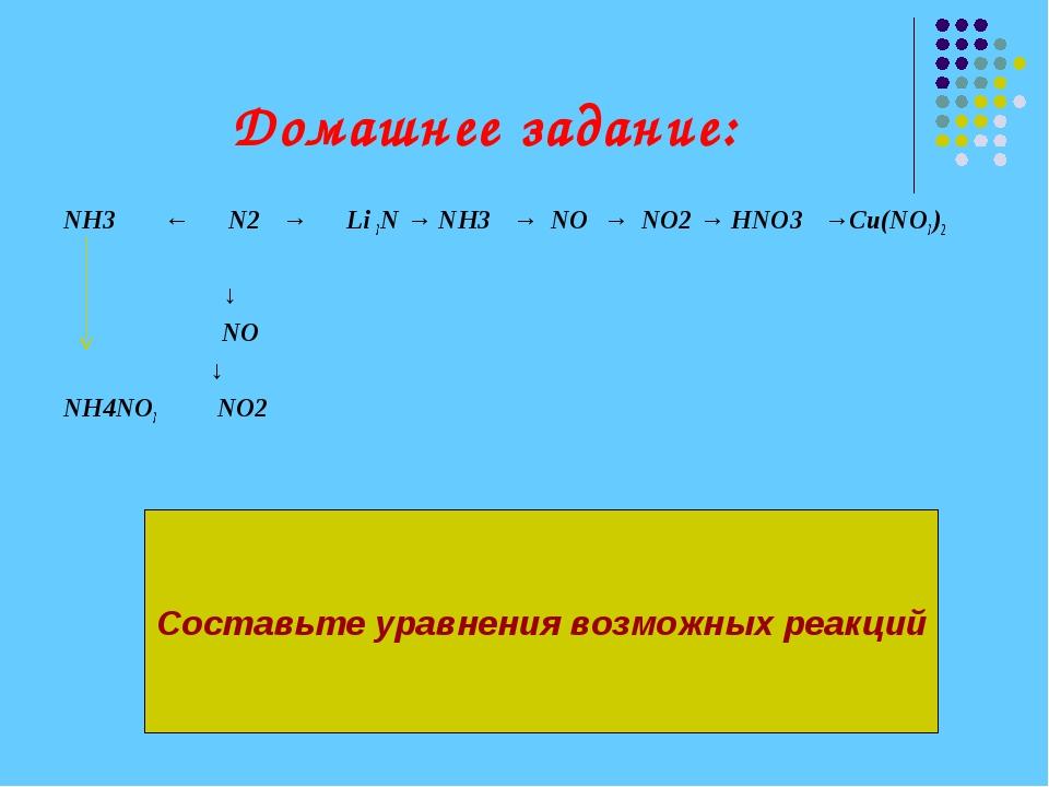Домашнее задание: NH3 ← N2 → Li 3N → NH3 → NO → NO2 → HNO3 →Сu(NO3)2 ↓ NO ↓ N...