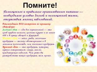 Помните! Рекомендации ВОЗ построены по принципу светофора: Зелёный свет — еда