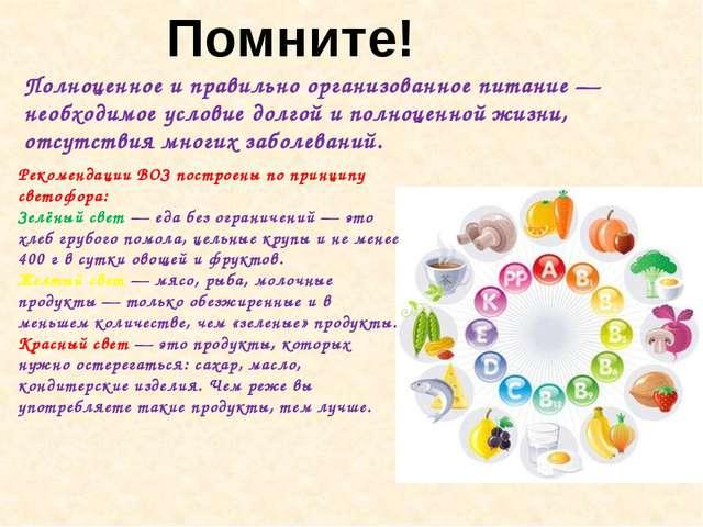 Помните! Рекомендации ВОЗ построены по принципу светофора: Зелёный свет — еда...
