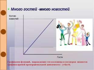 Графиками функций, выражающие эти пословицы и поговорки являются графики прям
