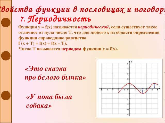 Свойства функции в пословицах и поговорках 7. Периодичность Функция y = f(x)...