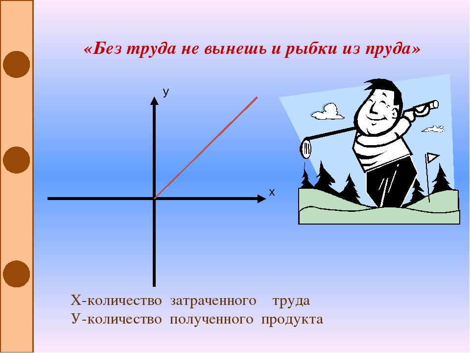 «Без труда не вынешь и рыбки из пруда» Х-количество затраченного труда У-коли...