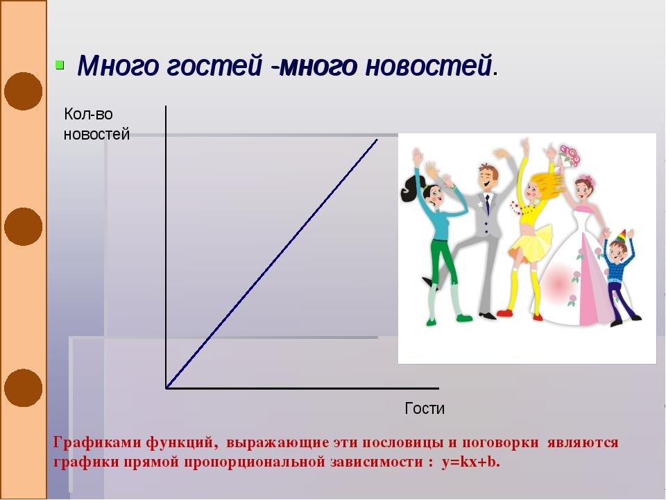 Графиками функций, выражающие эти пословицы и поговорки являются графики прям...
