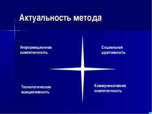 Актуальность метода Информационная компетентность Социальная адаптивность Ком