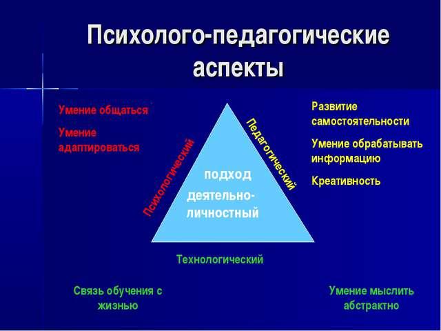 Психолого-педагогические аспекты Психологический Педагогический Технологическ...