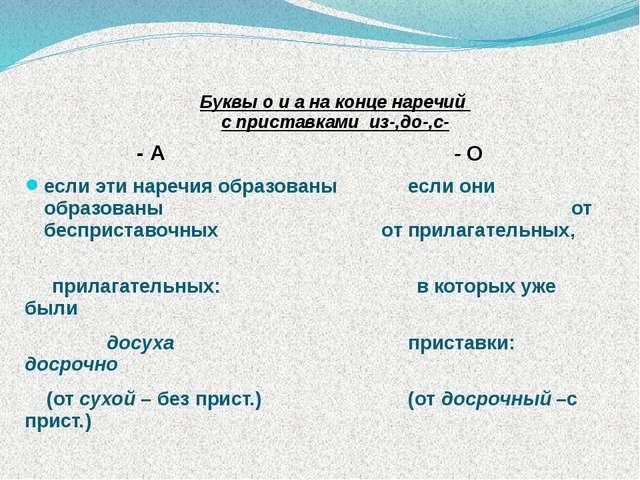 Буквы о и а на конце наречий с приставками из-,до-,с- - А - О если эти нареч...