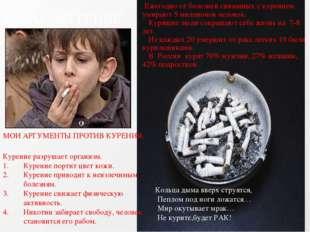 ТАБАКОКУРЕНИЕ. Ежегодно от болезней связанных с курением умирают 5 миллионов