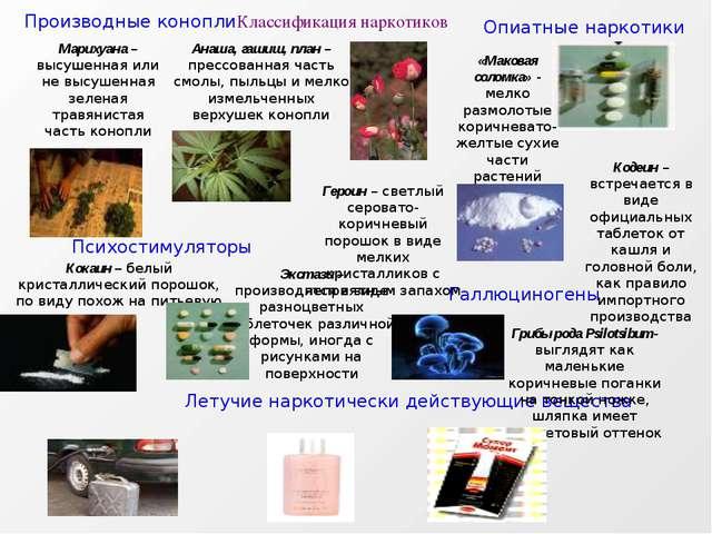 Классификация наркотиков Производные конопли Психостимуляторы Опиатные наркот...