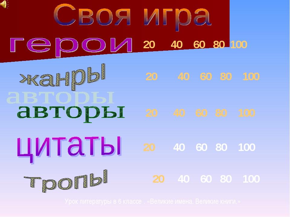 20 20 20 20 20 40 60 80 100 40 60 80 100 40 60 80 100 40 60 80 100 40 60 80 1...