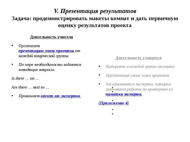V. Презентация результатов Задача: продемонстрировать макеты комнат и дать пе...